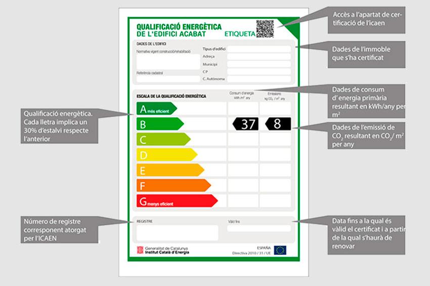 SP25 Arquitectua certificat energètic cèula habitabilitat Vic Barcelona Girona